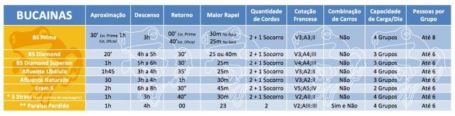 Release Tecnico Simplificado Canions